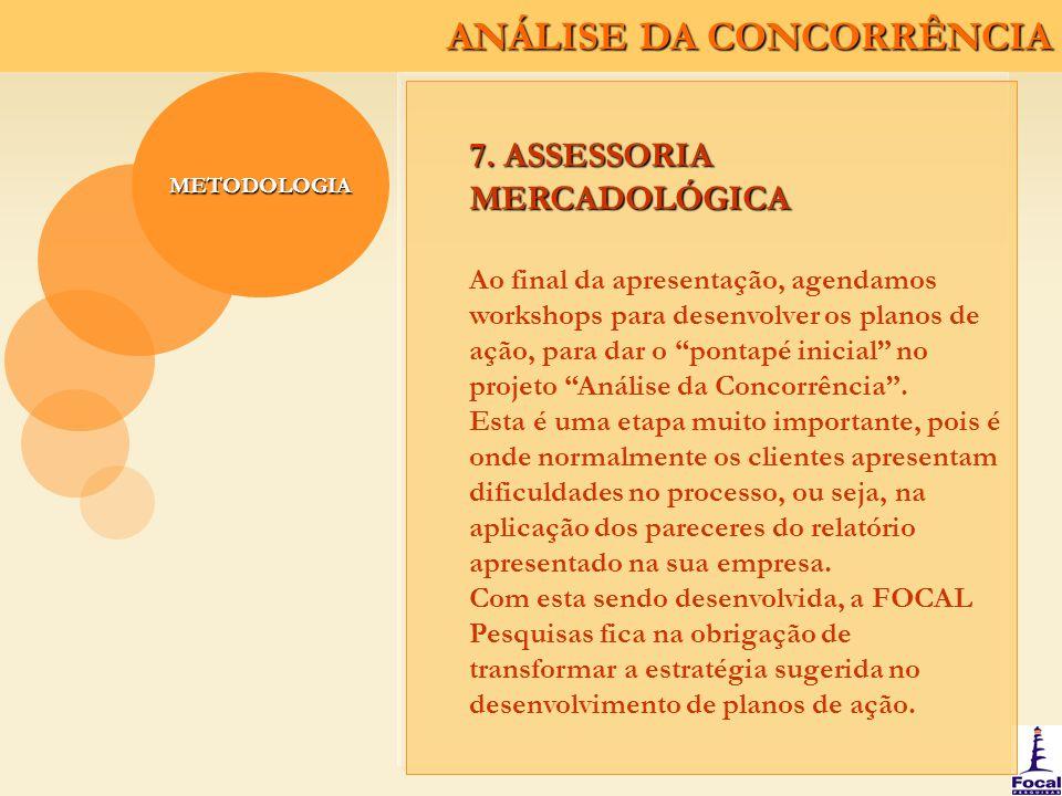 ANÁLISE DA CONCORRÊNCIA METODOLOGIA 7. ASSESSORIA MERCADOLÓGICA Ao final da apresentação, agendamos workshops para desenvolver os planos de ação, para