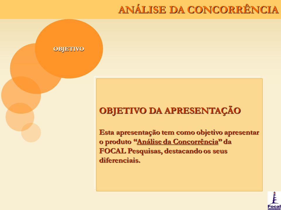 """ANÁLISE DA CONCORRÊNCIA OBJETIVO OBJETIVO DA APRESENTAÇÃO Esta apresentação tem como objetivo apresentar o produto """"Análise da Concorrência"""" da FOCAL"""