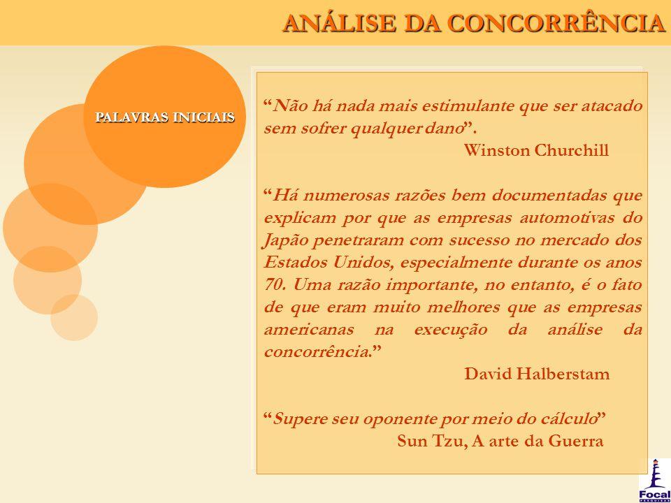 ANÁLISE DA CONCORRÊNCIA METODOLOGIA 7.