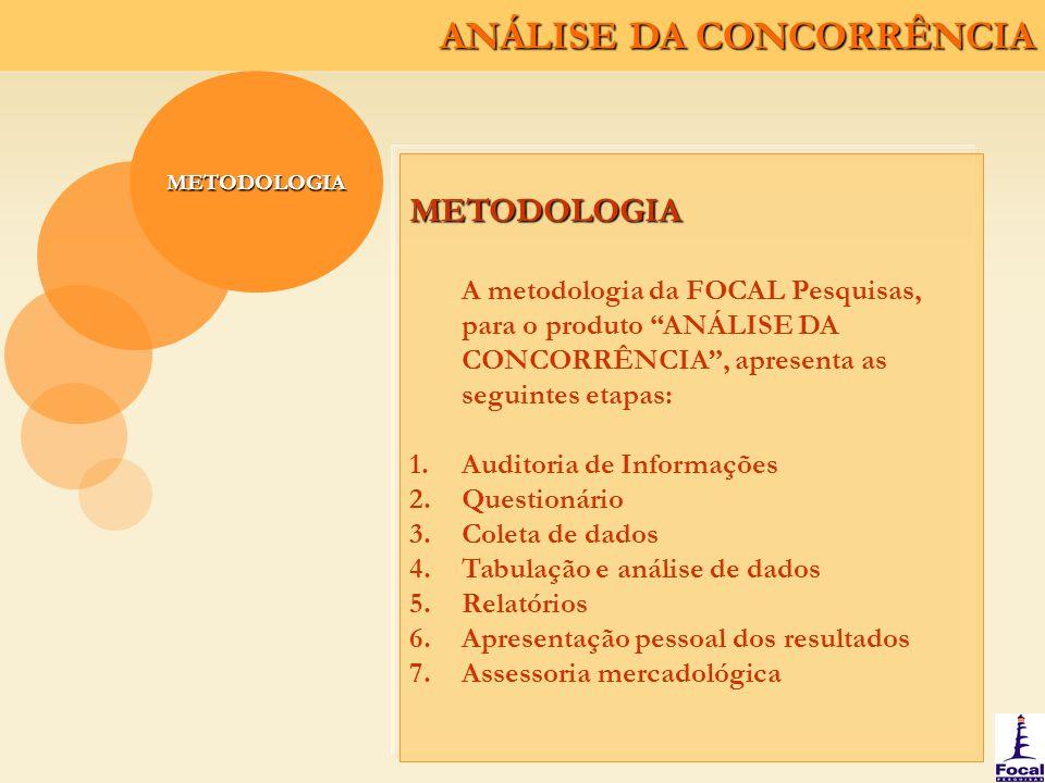 "ANÁLISE DA CONCORRÊNCIA METODOLOGIA METODOLOGIA A metodologia da FOCAL Pesquisas, para o produto ""ANÁLISE DA CONCORRÊNCIA"", apresenta as seguintes eta"