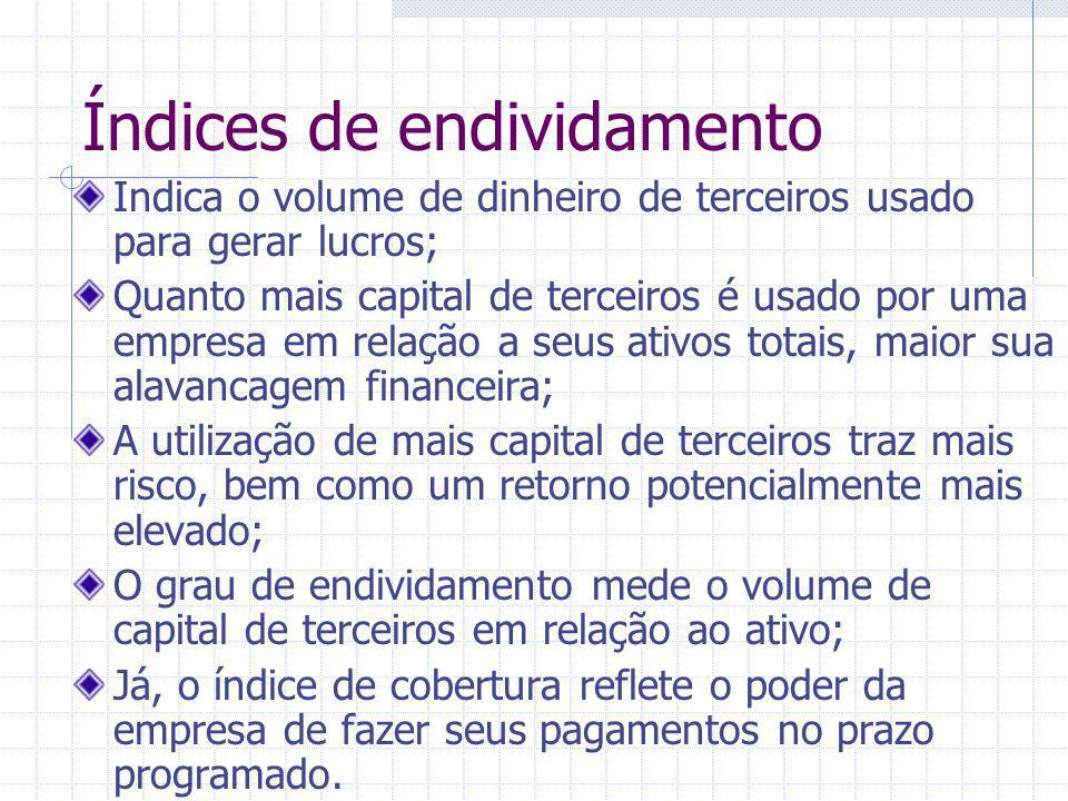 Índices de endividamento Indica o volume de dinheiro de terceiros usado para gerar lucros; Quanto mais capital de terceiros é usado por uma empresa em