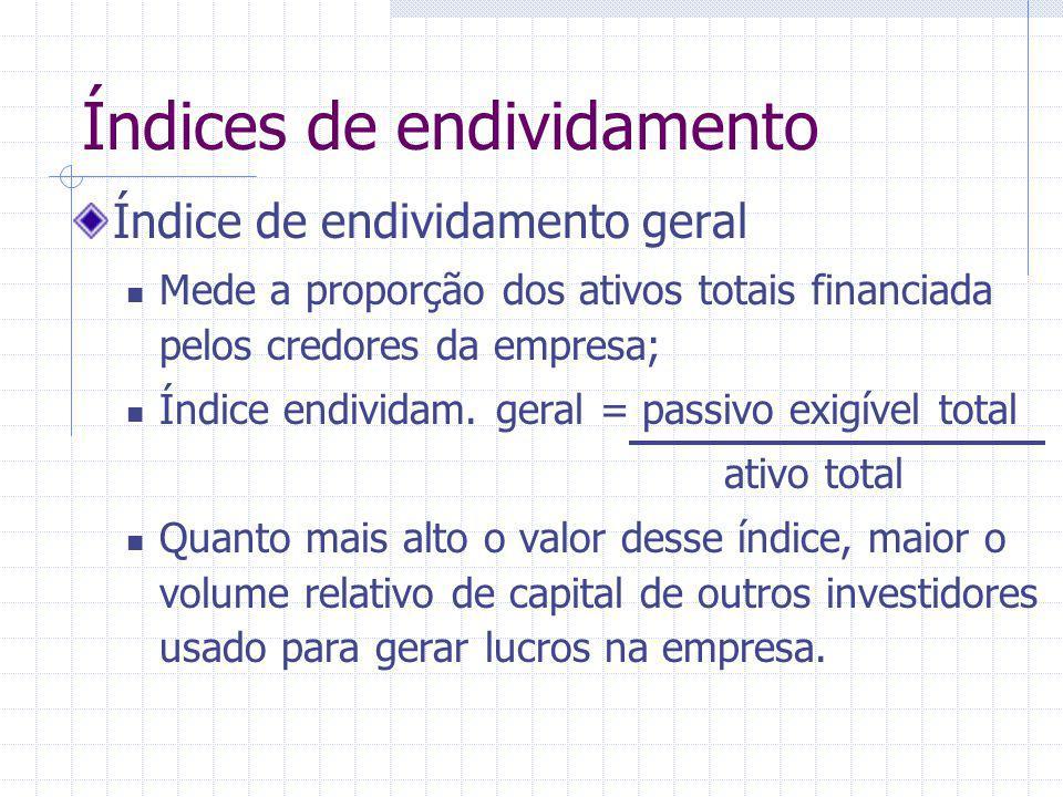 Índices de endividamento Índice de endividamento geral Mede a proporção dos ativos totais financiada pelos credores da empresa; Índice endividam. gera