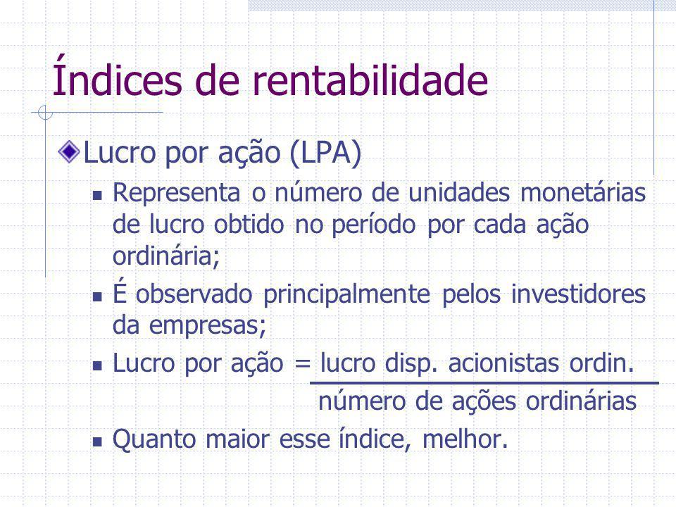 Índices de rentabilidade Lucro por ação (LPA) Representa o número de unidades monetárias de lucro obtido no período por cada ação ordinária; É observa
