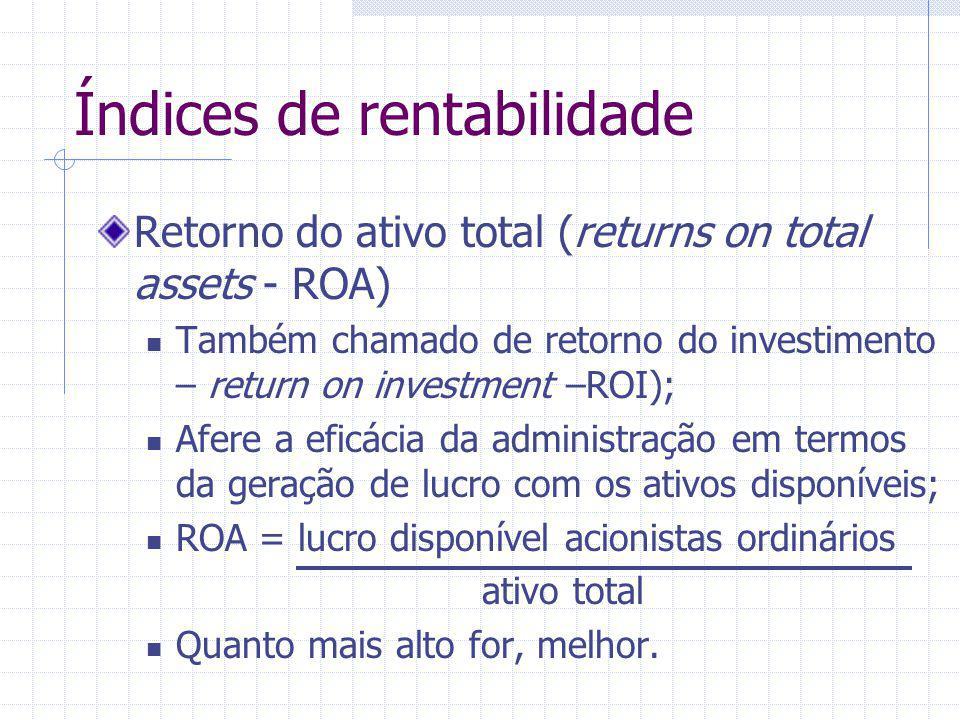 Índices de rentabilidade Retorno do ativo total (returns on total assets - ROA) Também chamado de retorno do investimento – return on investment –ROI)