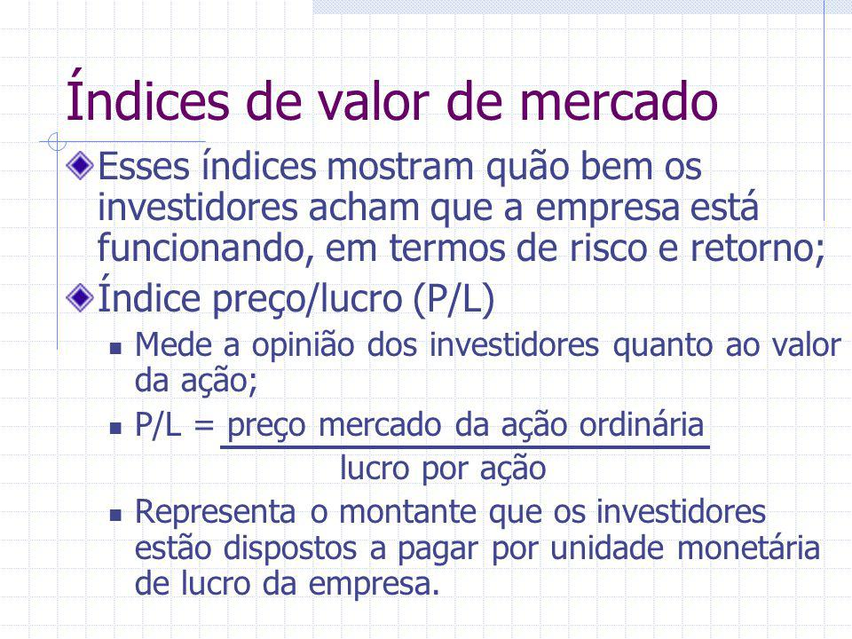 Índices de valor de mercado Esses índices mostram quão bem os investidores acham que a empresa está funcionando, em termos de risco e retorno; Índice