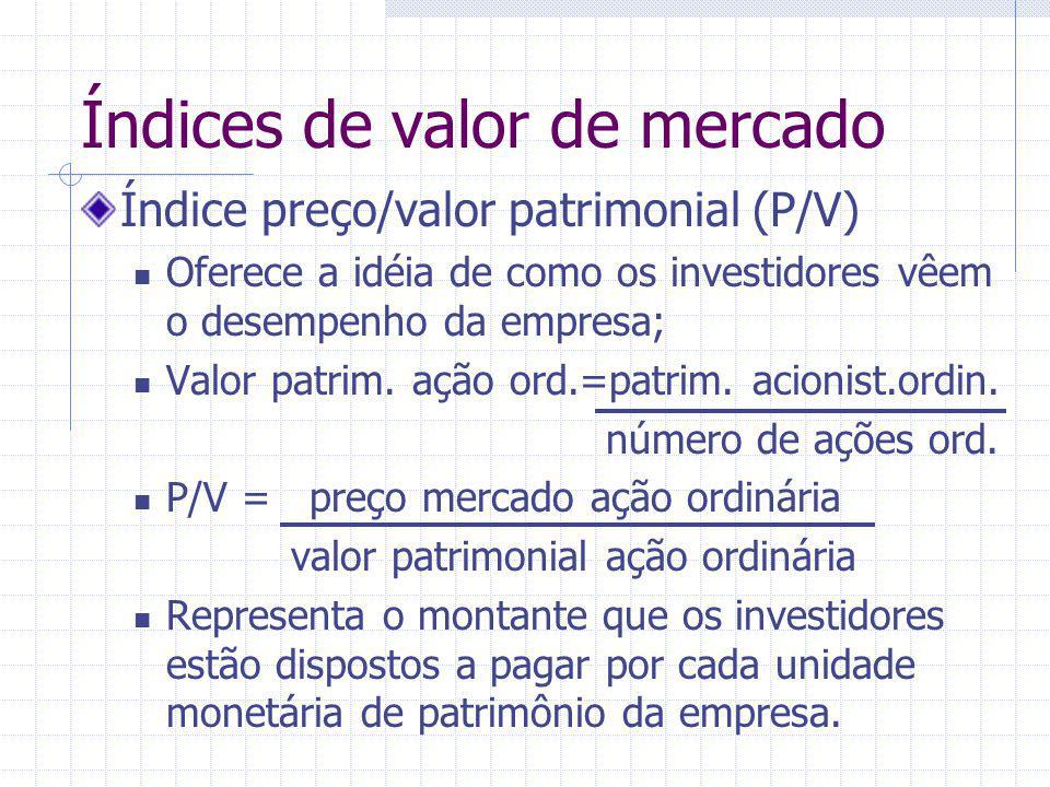 Índices de valor de mercado Índice preço/valor patrimonial (P/V) Oferece a idéia de como os investidores vêem o desempenho da empresa; Valor patrim. a