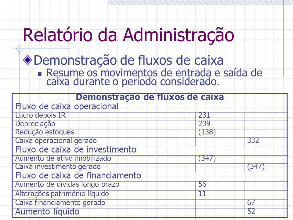 Relatório da Administração Demonstração de fluxos de caixa Resume os movimentos de entrada e saída de caixa durante o período considerado. Demonstraçã