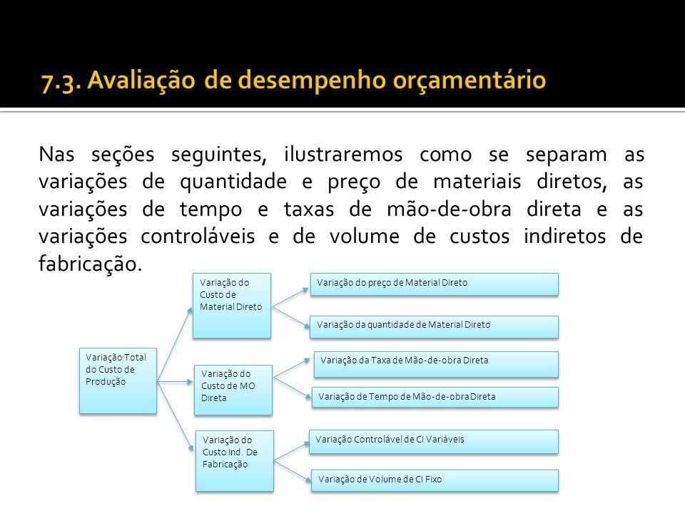 Nas seções seguintes, ilustraremos como se separam as variações de quantidade e preço de materiais diretos, as variações de tempo e taxas de mão-de-ob
