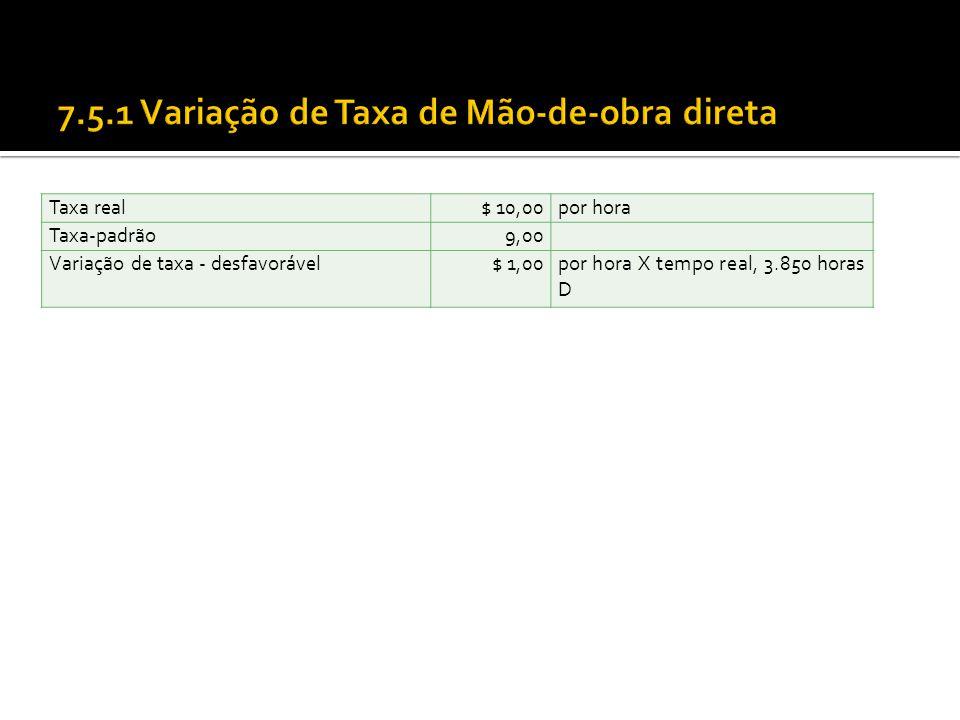 Taxa real$ 10,00por hora Taxa-padrão9,00 Variação de taxa - desfavorável$ 1,00por hora X tempo real, 3.850 horas D
