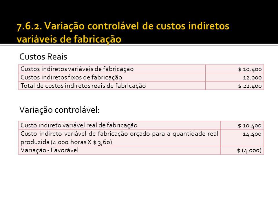 Custos indiretos variáveis de fabricação$ 10.400 Custos indiretos fixos de fabricação12.000 Total de custos indiretos reais de fabricação$ 22.400 Cust