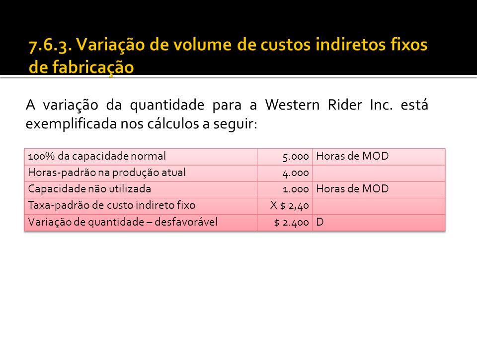 A variação da quantidade para a Western Rider Inc. está exemplificada nos cálculos a seguir: