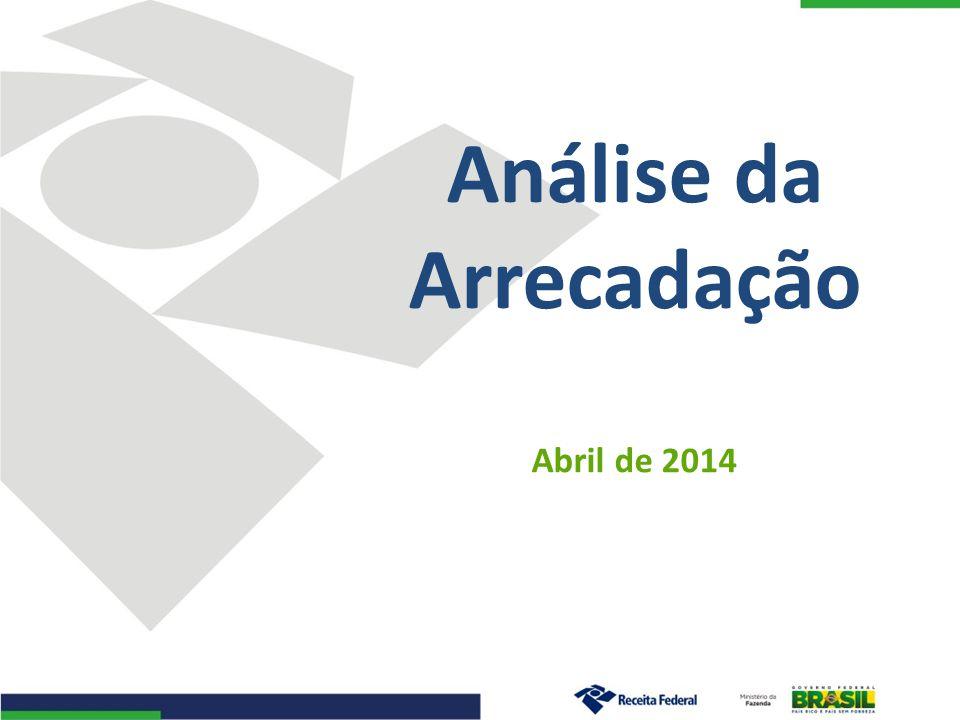 Desempenho da Arrecadação das Receitas Federais Evolução Janeiro a Abril – 2014/2013 (A preços de abril/14 – Ipca) 2