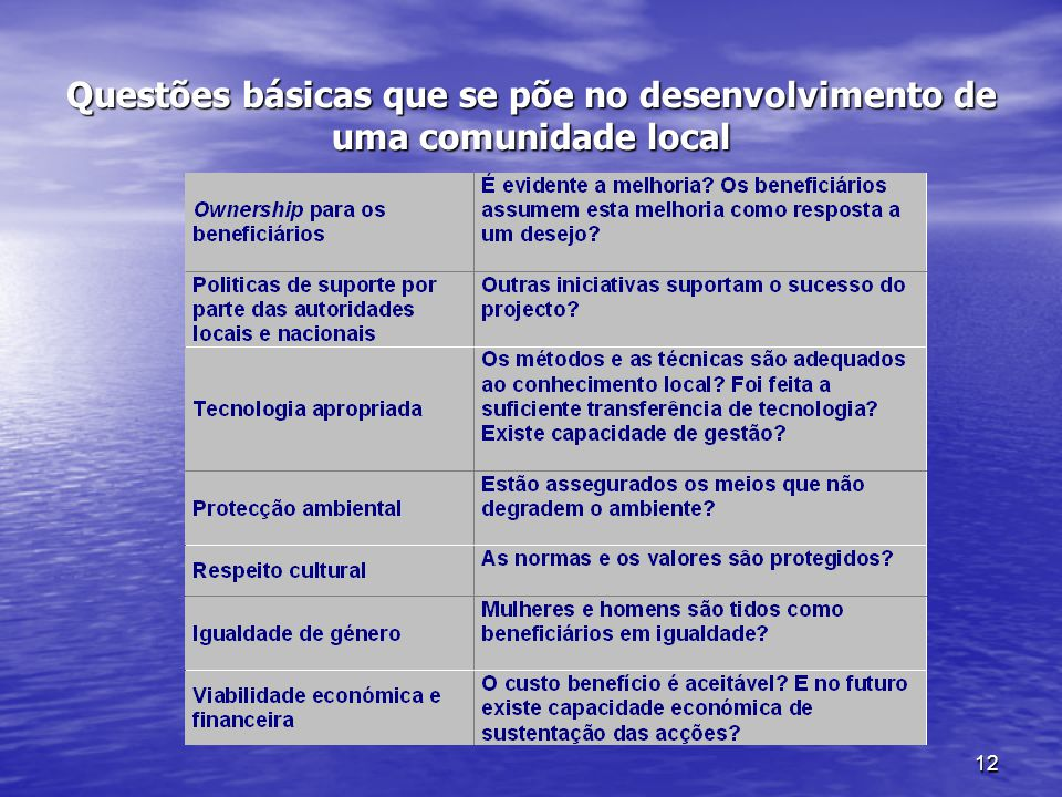 12 Questões básicas que se põe no desenvolvimento de uma comunidade local
