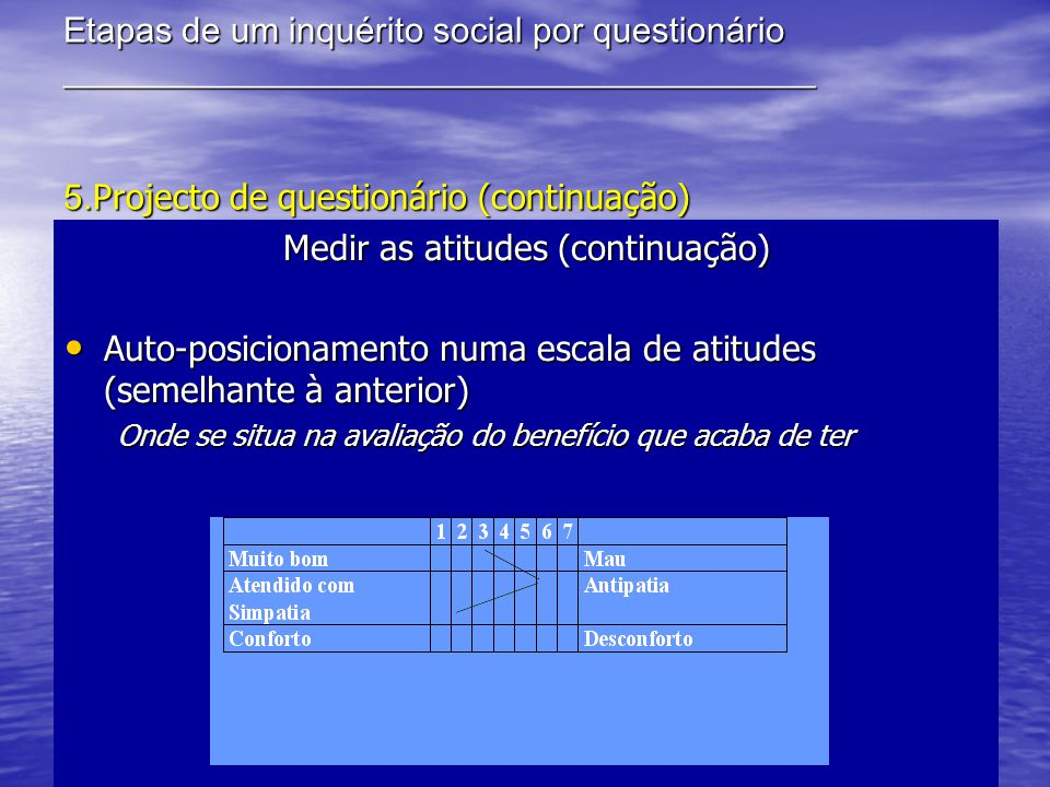 29 Etapas de um inquérito social por questionário ___________________________________________ 5. Projecto de questionário (continuação) Medir as atitu