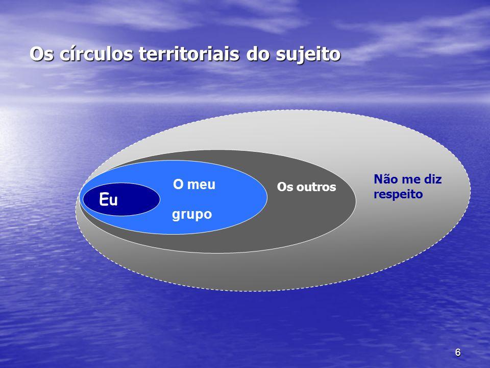 6 Os círculos territoriais do sujeito O meu grupo Eu Os outros Não me diz respeito