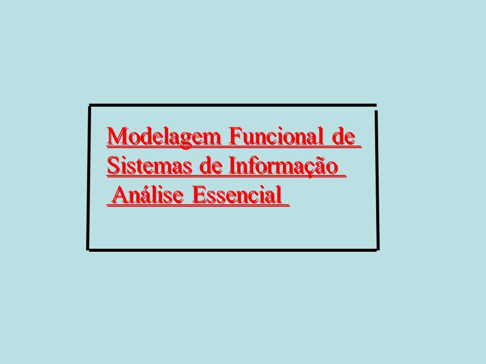 TIPOS DE ESTÍMULOS – Fluxo de dados – Fluxo de controle – Temporal Os eventos serão classificados de acordo com o tipo de estímulo que enviam ao sistema