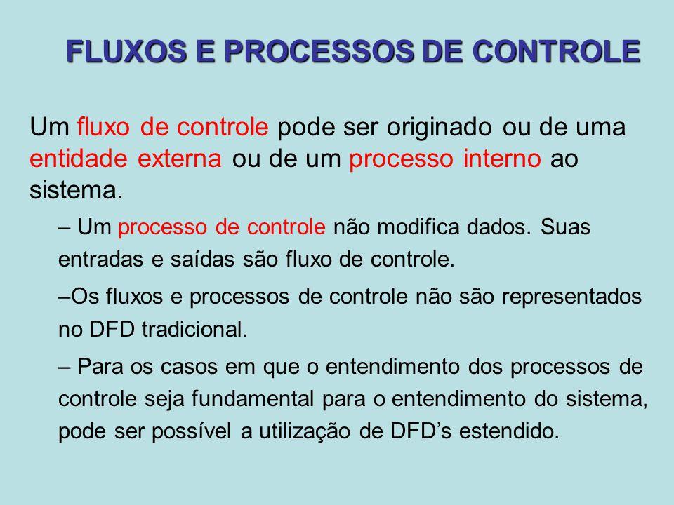 FLUXOS E PROCESSOS DE CONTROLE Um fluxo de controle pode ser originado ou de uma entidade externa ou de um processo interno ao sistema. – Um processo