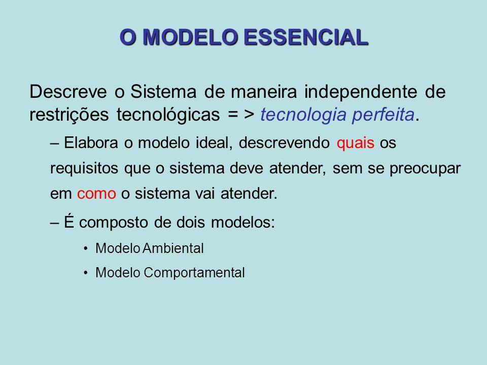 O MODELO ESSENCIAL Descreve o Sistema de maneira independente de restrições tecnológicas = > tecnologia perfeita. – Elabora o modelo ideal, descrevend