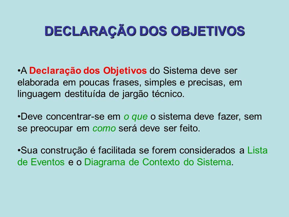 DECLARAÇÃO DOS OBJETIVOS A Declaração dos Objetivos do Sistema deve ser elaborada em poucas frases, simples e precisas, em linguagem destituída de jar