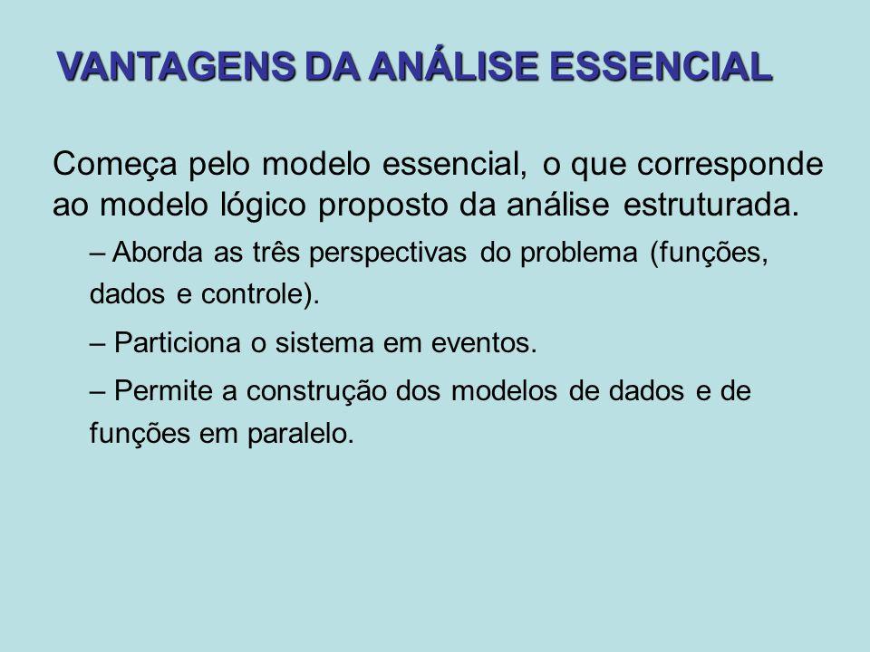 VANTAGENS DA ANÁLISE ESSENCIAL Começa pelo modelo essencial, o que corresponde ao modelo lógico proposto da análise estruturada. – Aborda as três pers