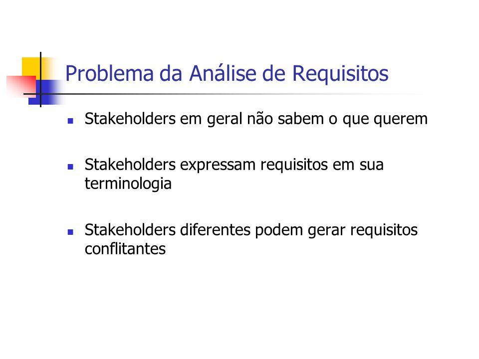 Problema da Análise de Requisitos Stakeholders em geral não sabem o que querem Stakeholders expressam requisitos em sua terminologia Stakeholders dife