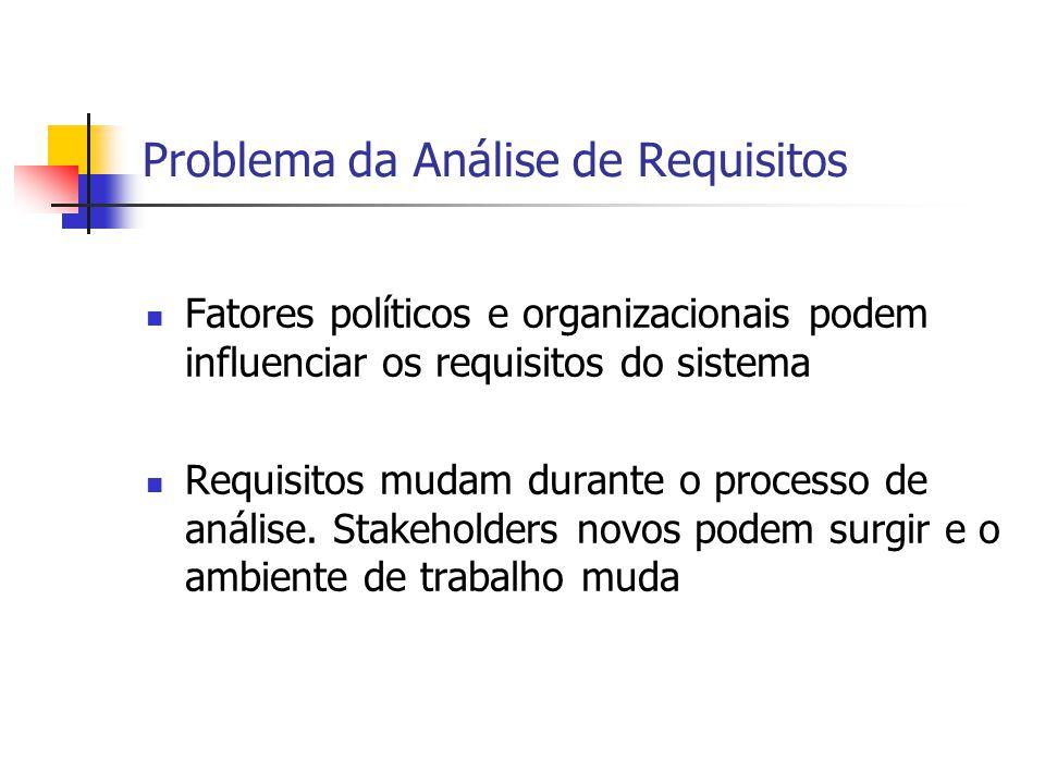 Problema da Análise de Requisitos Fatores políticos e organizacionais podem influenciar os requisitos do sistema Requisitos mudam durante o processo d