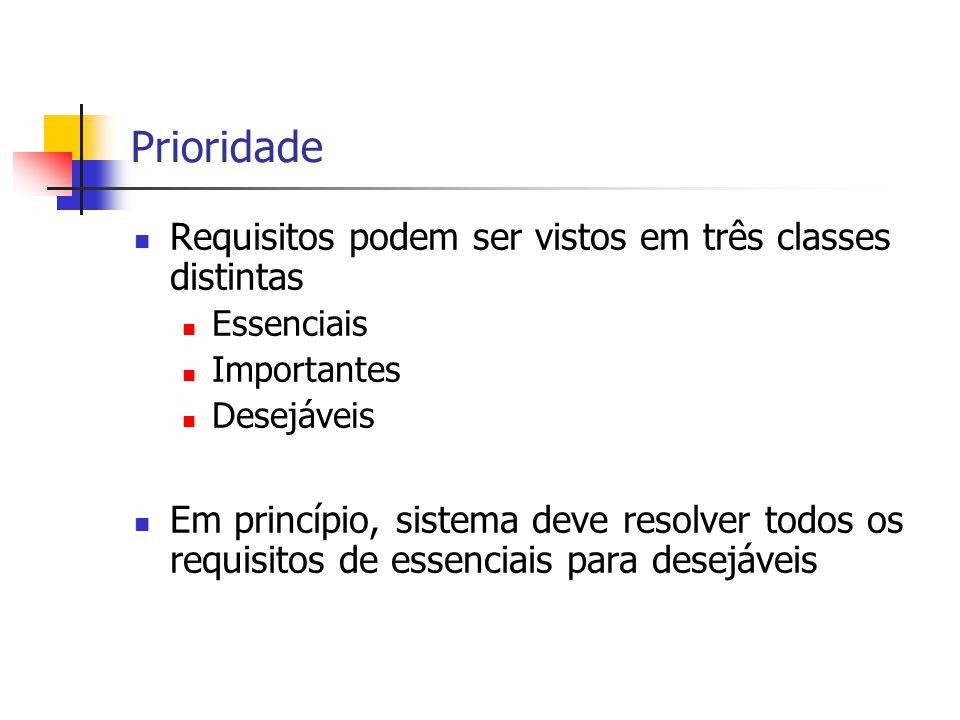Prioridade Requisitos podem ser vistos em três classes distintas Essenciais Importantes Desejáveis Em princípio, sistema deve resolver todos os requis