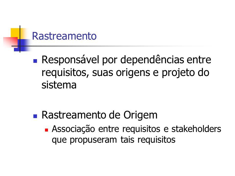 Rastreamento Responsável por dependências entre requisitos, suas origens e projeto do sistema Rastreamento de Origem Associação entre requisitos e sta