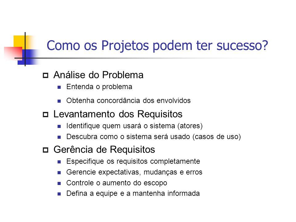 Como os Projetos podem ter sucesso?  Análise do Problema Entenda o problema Obtenha concordância dos envolvidos  Levantamento dos Requisitos Identif