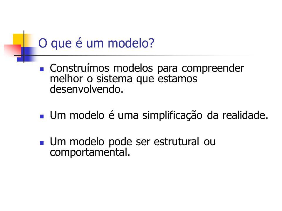 O que é um modelo? Construímos modelos para compreender melhor o sistema que estamos desenvolvendo. Um modelo é uma simplificação da realidade. Um mod