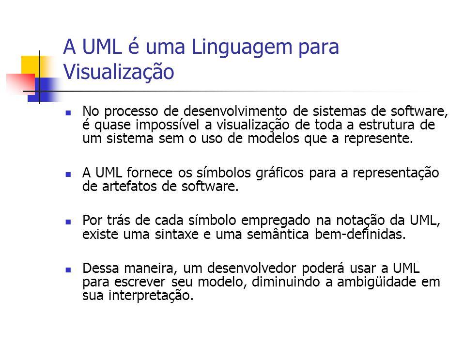 A UML é uma Linguagem para Visualização No processo de desenvolvimento de sistemas de software, é quase impossível a visualização de toda a estrutura
