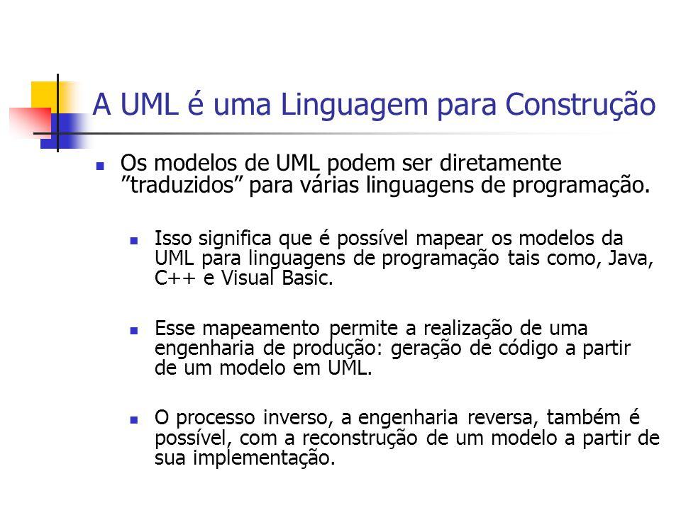 """A UML é uma Linguagem para Construção Os modelos de UML podem ser diretamente """"traduzidos"""" para várias linguagens de programação. Isso significa que é"""