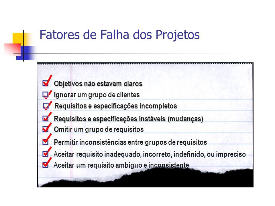 Fatores de Falha dos Projetos  Objetivos não estavam claros  I  Ignorar um grupo de clientes  O  Omitir um grupo de requisitos  P  Permitir inc