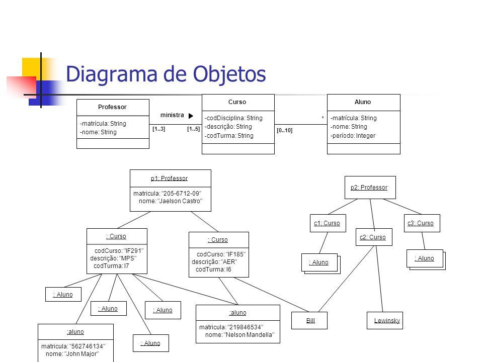 Diagrama de Objetos p2: Professor matricula: