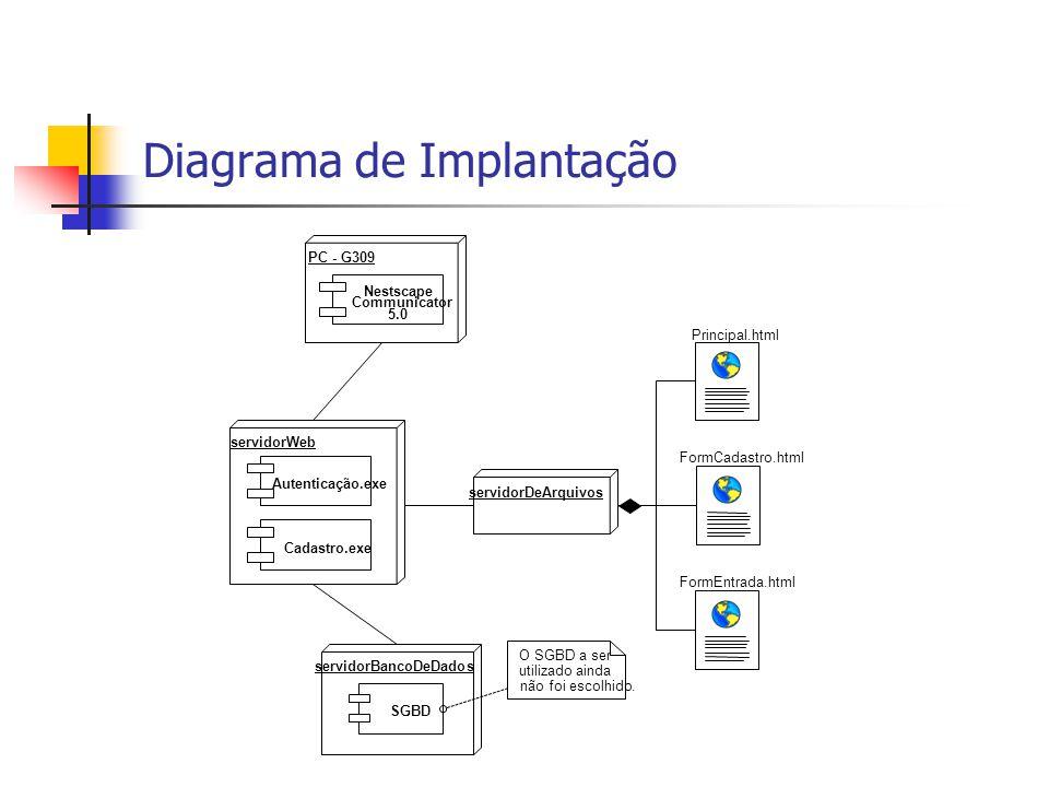 Diagrama de Implantação servidorWeb Autenticação.exe Cadastro.exe servidorDeArquivos FormCadastro.html Principal.html FormEntrada.html servidorBancoDe