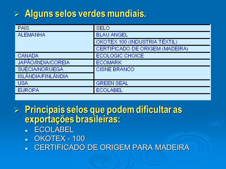  Alguns selos verdes mundiais.  Principais selos que podem dificultar as exportações brasileiras: ECOLABEL ECOLABEL OKOTEX - 100 OKOTEX - 100 CERTIF