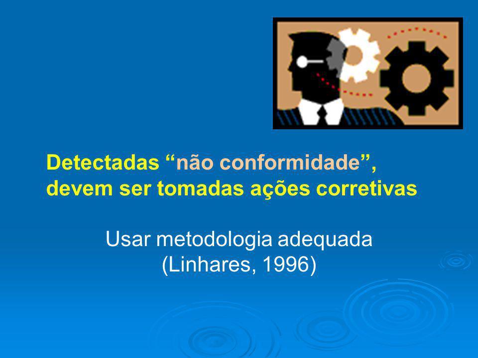 """Detectadas """"não conformidade"""", devem ser tomadas ações corretivas Usar metodologia adequada (Linhares, 1996)"""