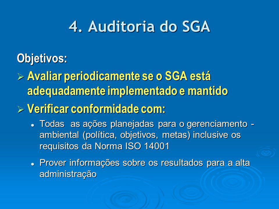 Objetivos:  Avaliar periodicamente se o SGA está adequadamente implementado e mantido  Verificar conformidade com: Todas as ações planejadas para o
