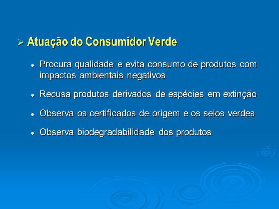  Atuação do Consumidor Verde Procura qualidade e evita consumo de produtos com impactos ambientais negativos Procura qualidade e evita consumo de pro