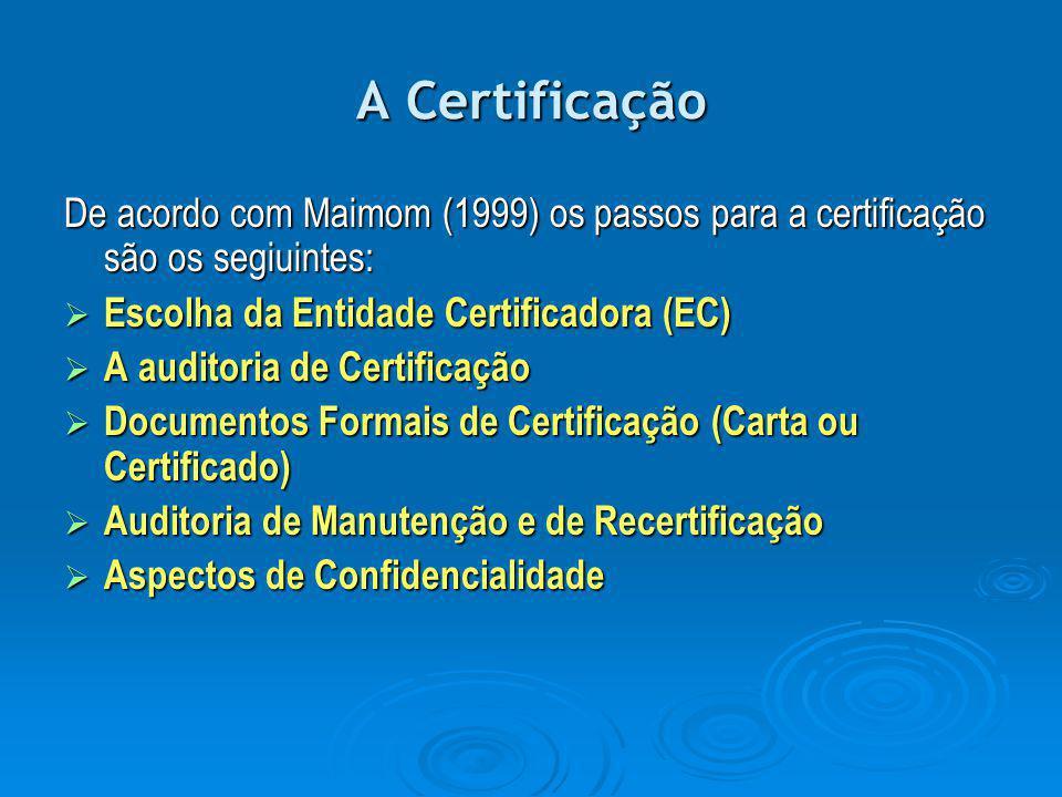 A Certificação De acordo com Maimom (1999) os passos para a certificação são os segiuintes:  Escolha da Entidade Certificadora (EC)  A auditoria de