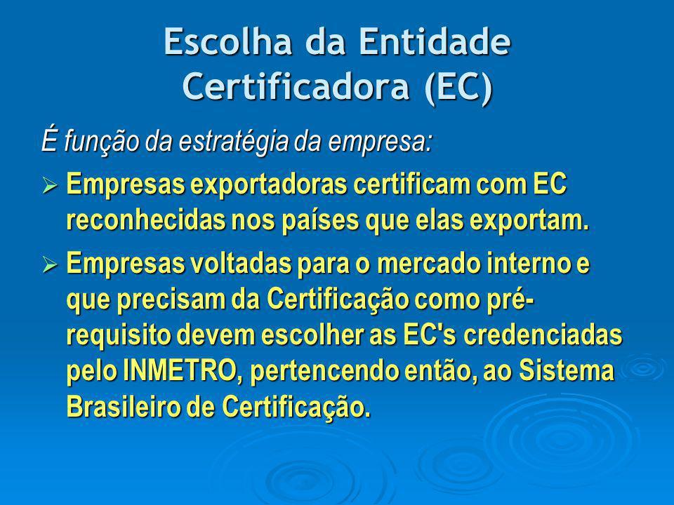 Escolha da Entidade Certificadora (EC) É função da estratégia da empresa:  Empresas exportadoras certificam com EC reconhecidas nos países que elas e
