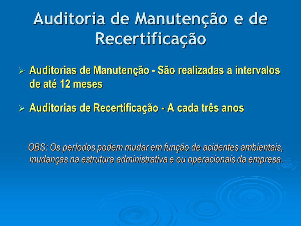 Auditoria de Manutenção e de Recertificação  Auditorias de Manutenção - São realizadas a intervalos de até 12 meses  Auditorias de Recertificação -