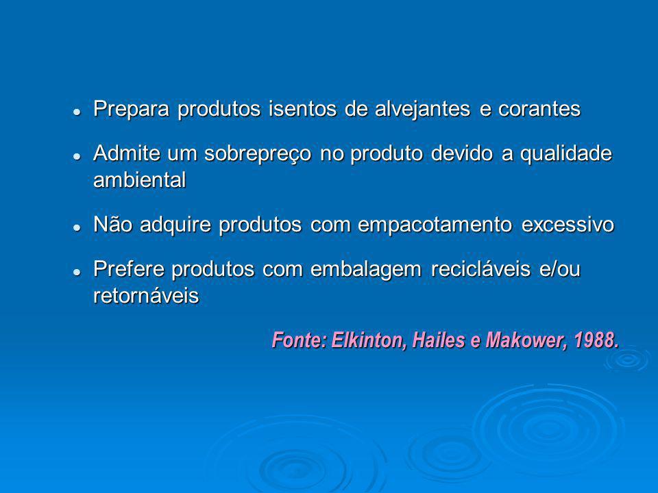 Prepara produtos isentos de alvejantes e corantes Prepara produtos isentos de alvejantes e corantes Admite um sobrepreço no produto devido a qualidade