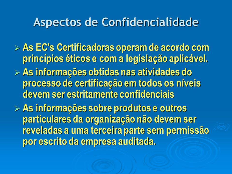 Aspectos de Confidencialidade  As EC's Certificadoras operam de acordo com princípios éticos e com a legislação aplicável.  As informações obtidas n