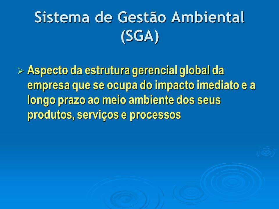 Sistema de Gestão Ambiental (SGA)  Aspecto da estrutura gerencial global da empresa que se ocupa do impacto imediato e a longo prazo ao meio ambiente