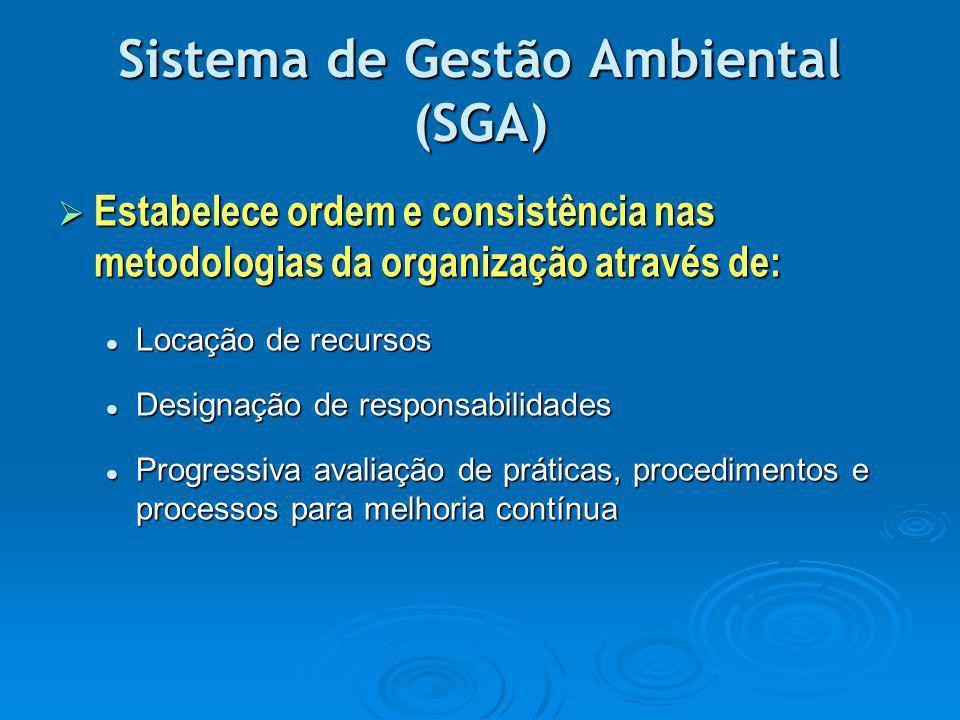 Sistema de Gestão Ambiental (SGA)  Estabelece ordem e consistência nas metodologias da organização através de: Locação de recursos Locação de recurso