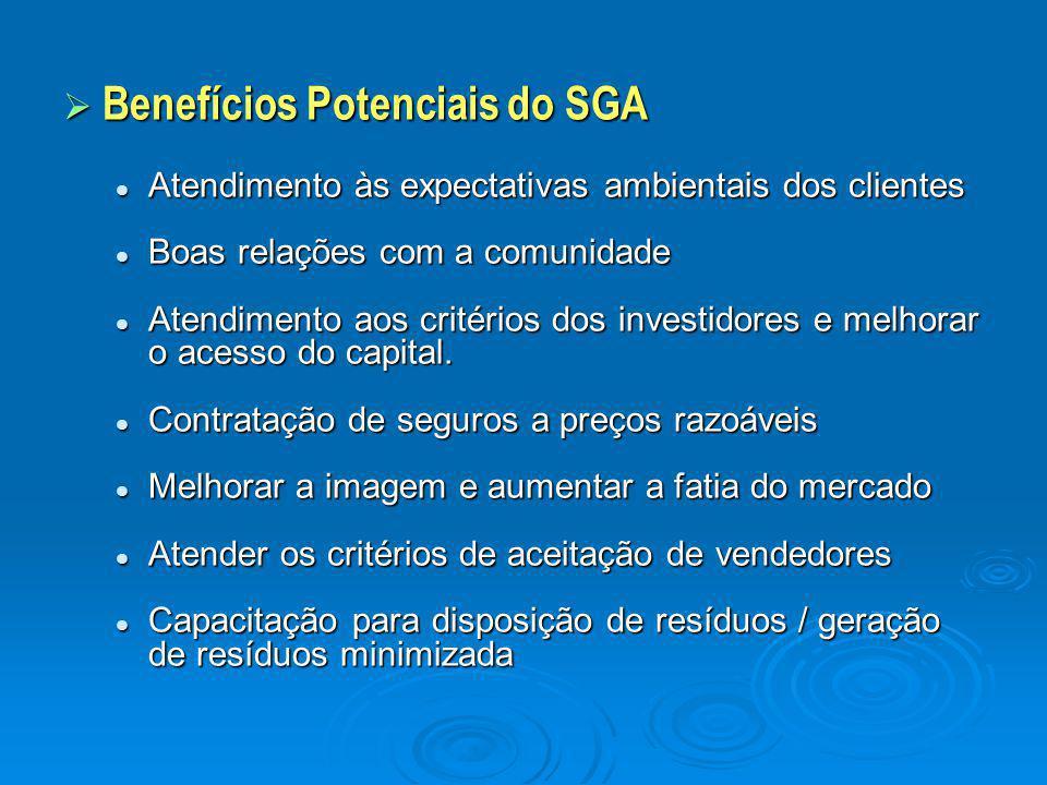  Benefícios Potenciais do SGA Atendimento às expectativas ambientais dos clientes Atendimento às expectativas ambientais dos clientes Boas relações c