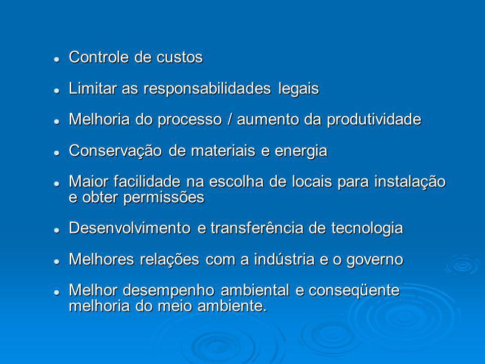 Controle de custos Controle de custos Limitar as responsabilidades legais Limitar as responsabilidades legais Melhoria do processo / aumento da produt