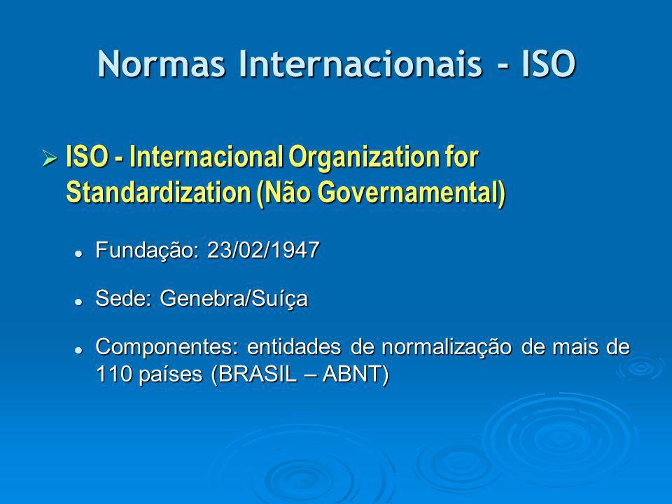  ISO - Internacional Organization for Standardization (Não Governamental) Fundação: 23/02/1947 Fundação: 23/02/1947 Sede: Genebra/Suíça Sede: Genebra