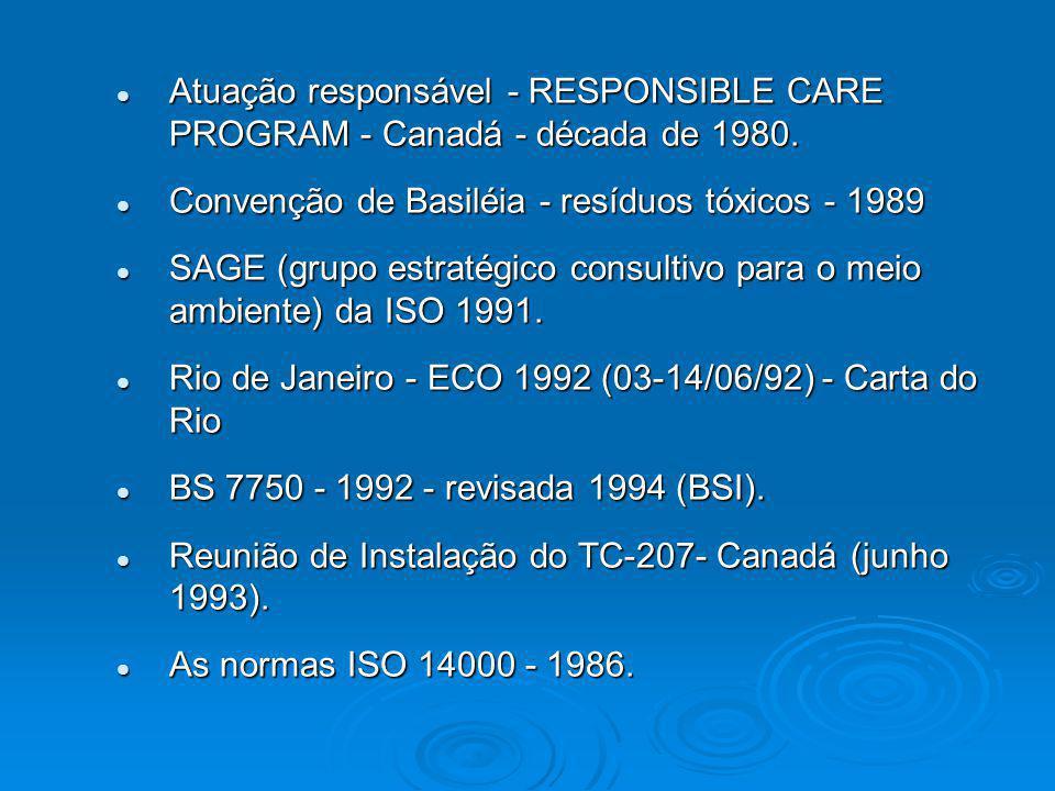 Atuação responsável - RESPONSIBLE CARE PROGRAM - Canadá - década de 1980. Atuação responsável - RESPONSIBLE CARE PROGRAM - Canadá - década de 1980. Co